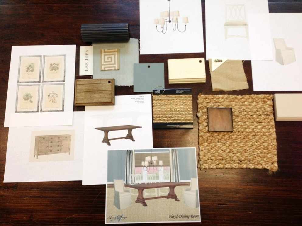 phases of interior designing project