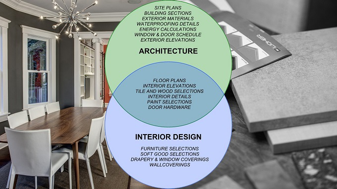 What Is The Difference Between Interior Designers And Architects Beauteous Interior Decorator Vs Interior Designer