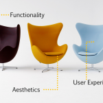 What is aesthetics in design and its importance?