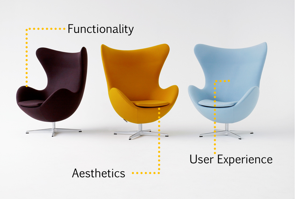 aesthetics in design